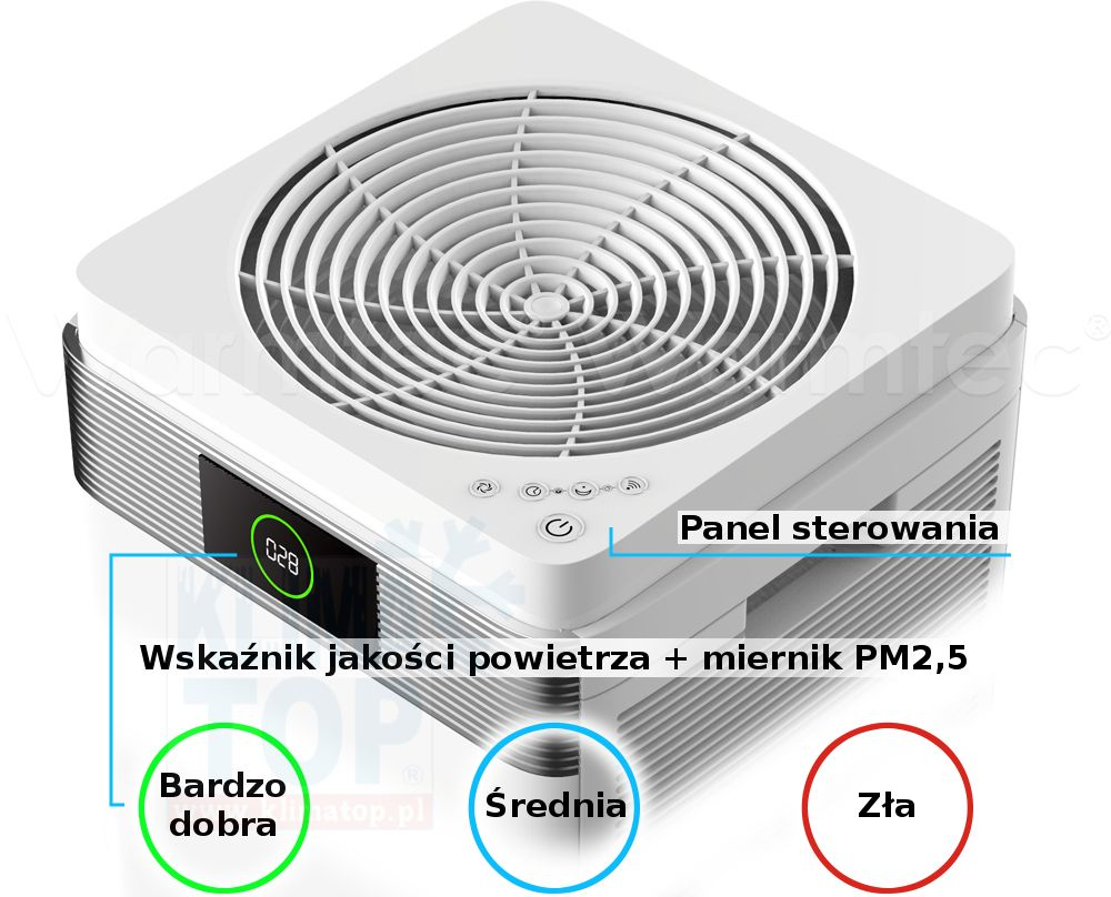 Panel Warmtec AP100W